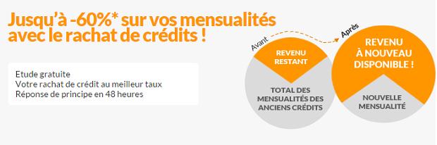 Rappel Avantages Et Inconvenients Du Rachat De Credits