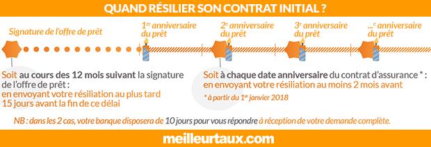 assurance pret immobilier loi 2018