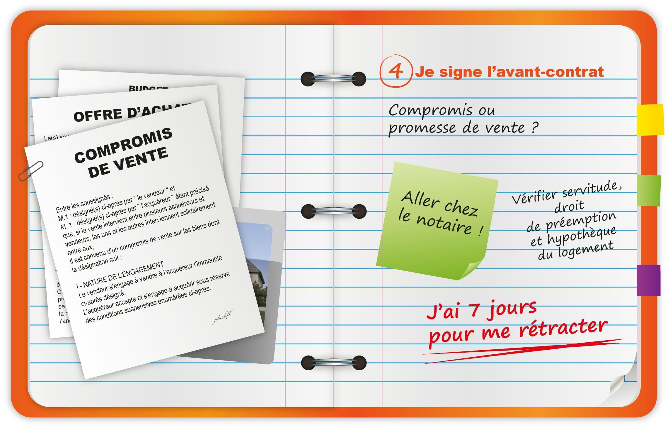 4 Je Signe L Avant Contrat Meilleurtaux Com