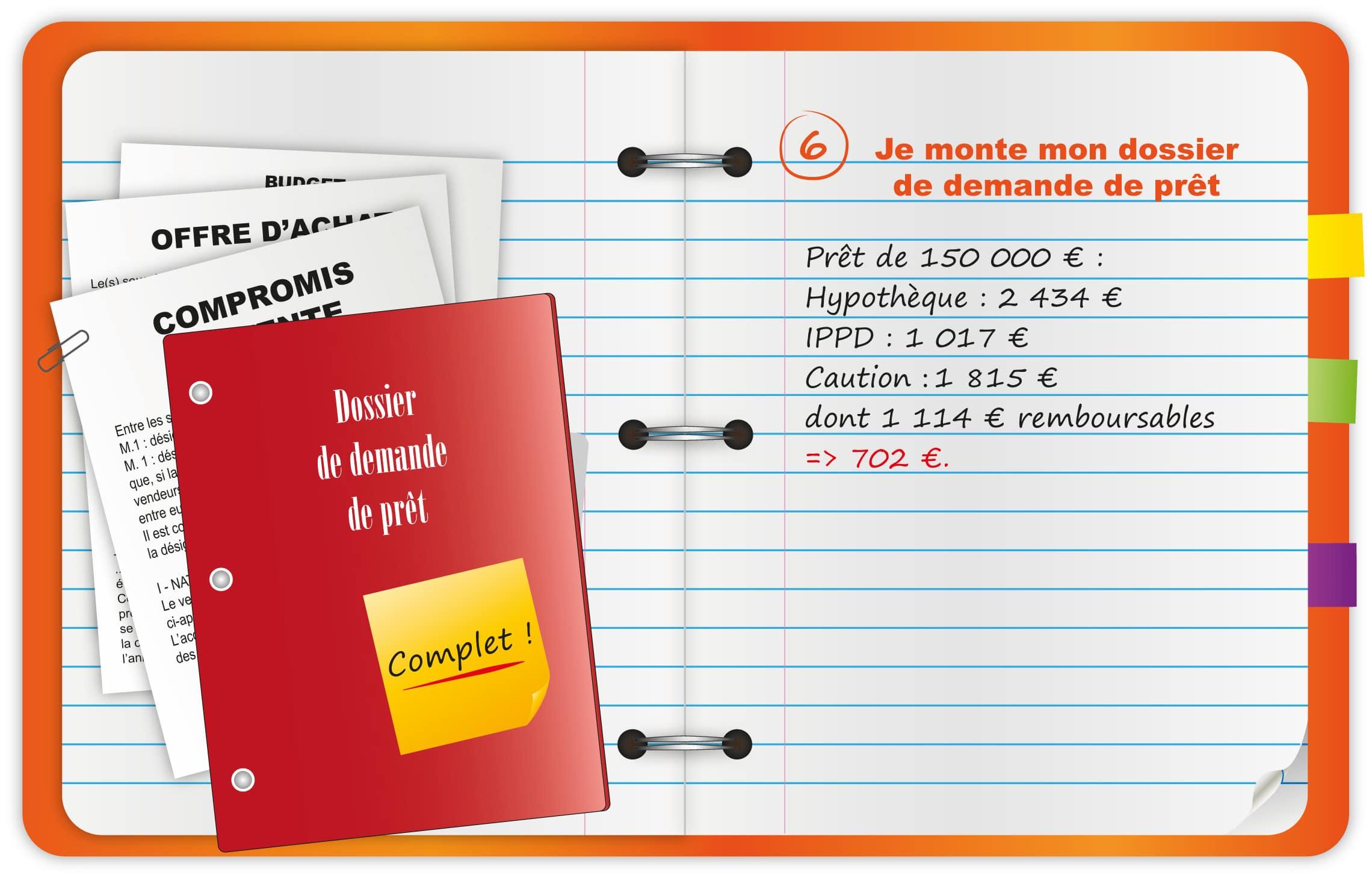 6 Je Monte Mon Dossier De Demande De Pret Meilleurtaux Com