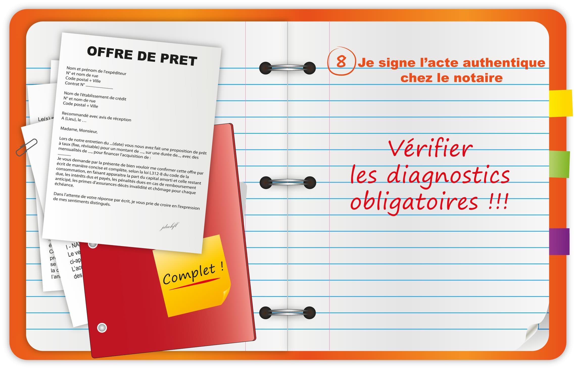 8 Je Signe L Acte Authentique Chez Le Notaire Meilleurtaux Com