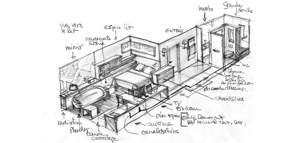 plan appartement en longueur